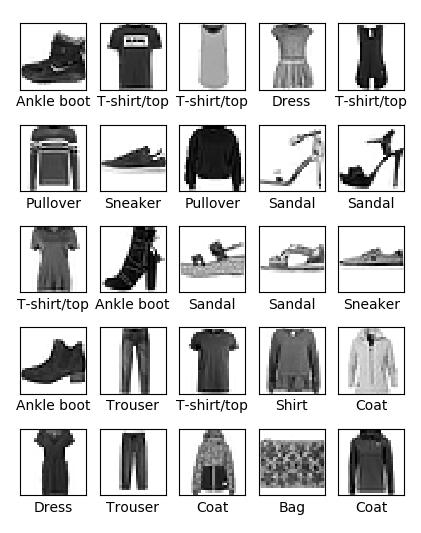 텐서플로우 Classification 예제