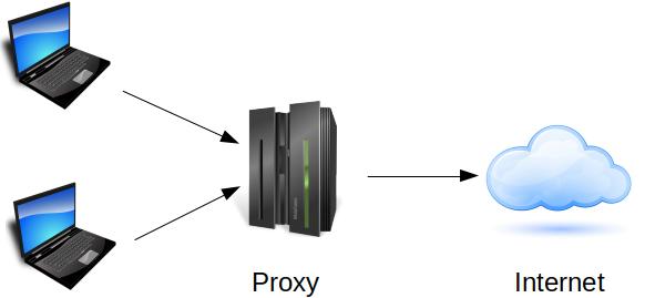 우분투 프록시 서버 구축