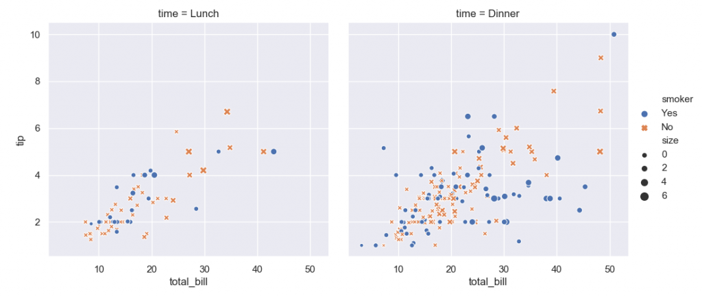 Python 데이터 시각화
